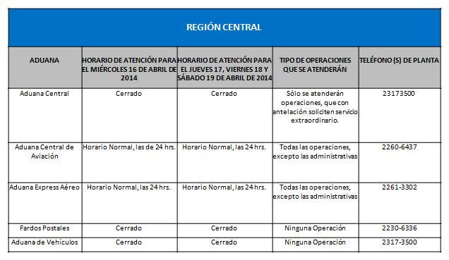 Region-central1
